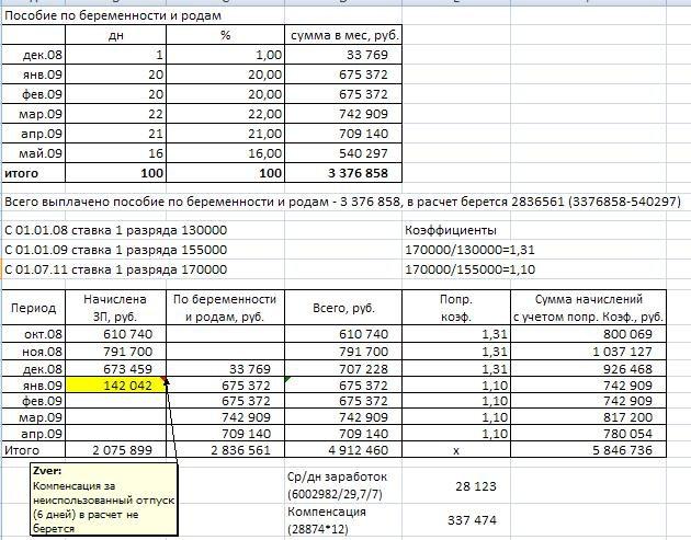 Расчет процента за задержку зарплаты при увольнении онлайн